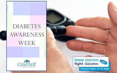 Know Diabetes, Fight Diabetes..